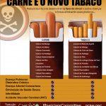 Carne é considerada o novo tabaco em termos de câncer